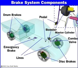 Free Brake Check San Antonio - Got Brake Problems - Sergeant Clutch Discount Brakes in San Antonio TX